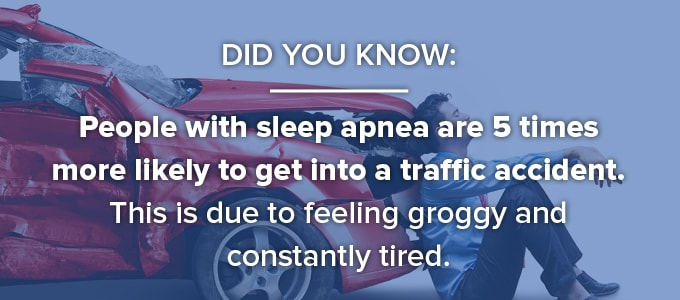 People with sleep apnea are more likely to get in a traffic accident because of its symptoms.